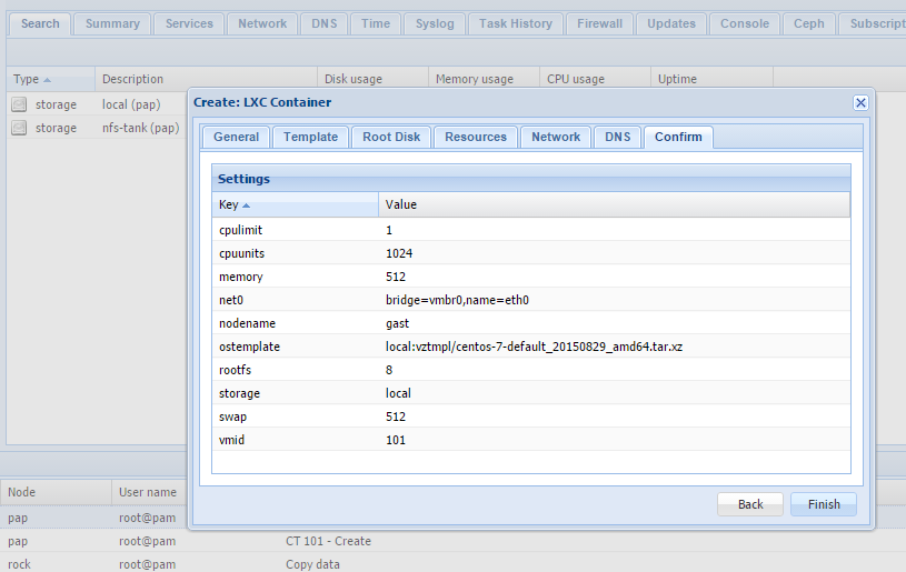 Ha Clusters And Containers For Free With Proxmox Ve 4 0