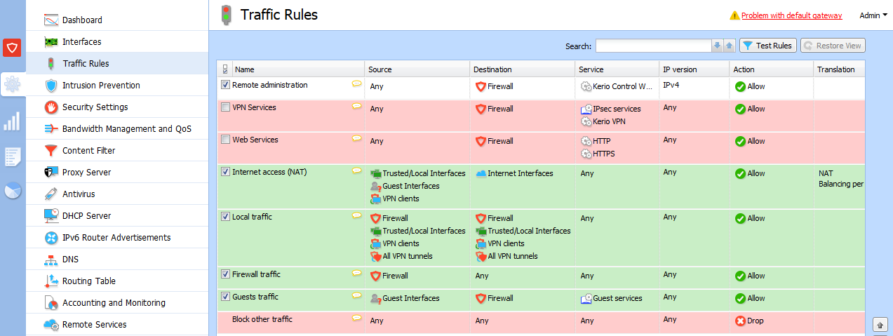 Kerio Control: simplified threats management
