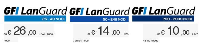 LANGUARD COMPLETO BAIXAR